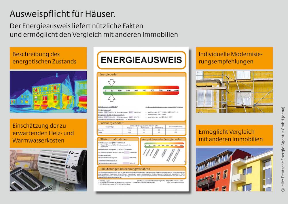 Informationen im Energieausweis